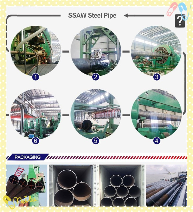 ssaw-pipe-process.jpg